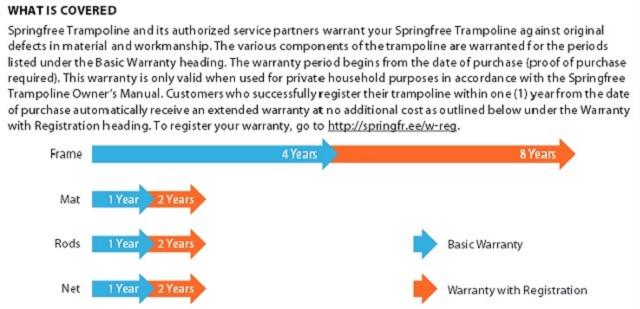 springfree-warranty