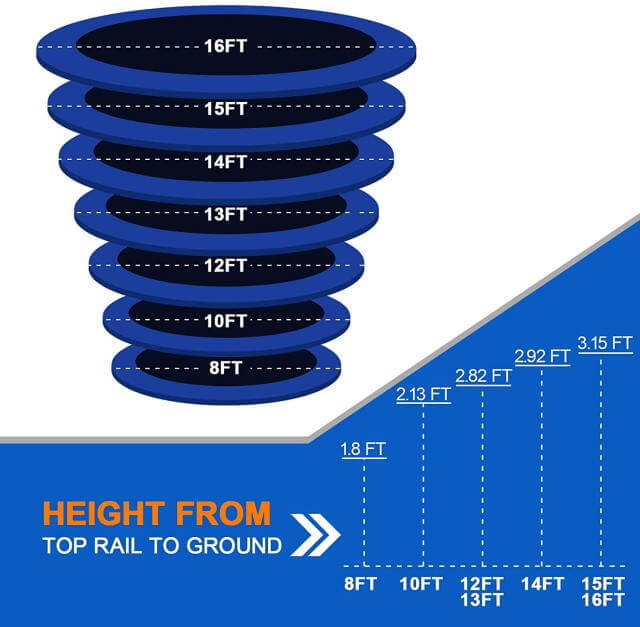 heights of exacme trampolines